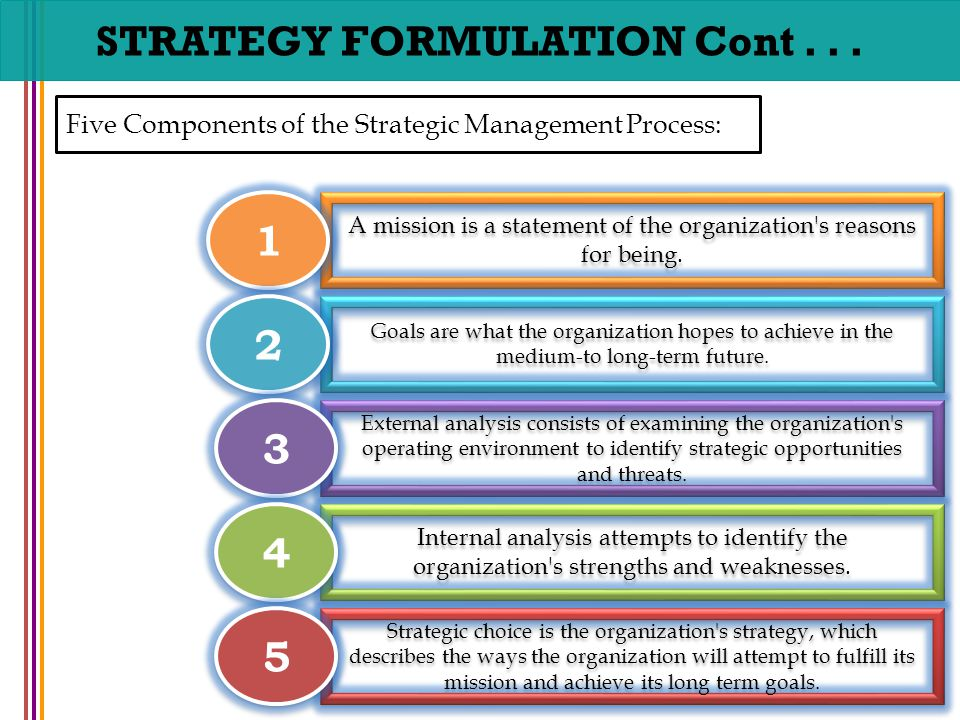 strategy formulation in a business environment Given that strategy formulation is a critical step in strategy implementation, crittenden and crittenden, as cited by tapinos et al (2005) contend that strategic planning should attempt to systematise the processes that enable the organisation to achieve its goals and objectives.