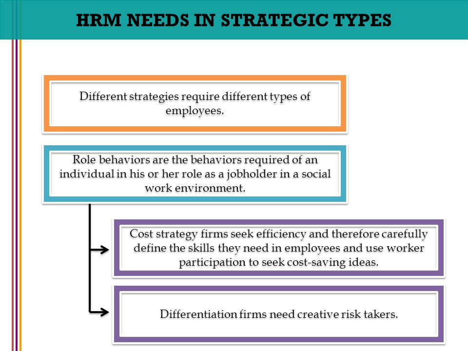 Strategies For Effective Human Resource Management