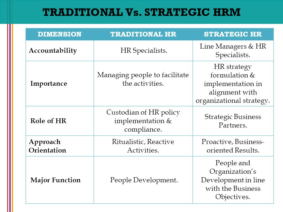 is hrm a strategic approach to managing people business essay Management and development of people at work  unions, management and  business performance 110  strategic international hrm: contingency  approaches 305  20 a summary of expatriate compensation schemes.