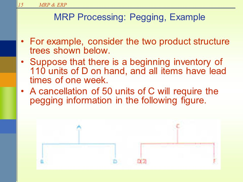 24 mrp processing pegging example