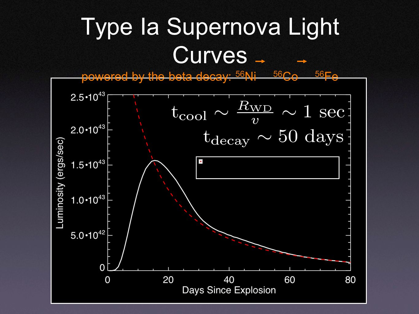 Modeling Type Ia Supernovae from ignition, to explosion ...