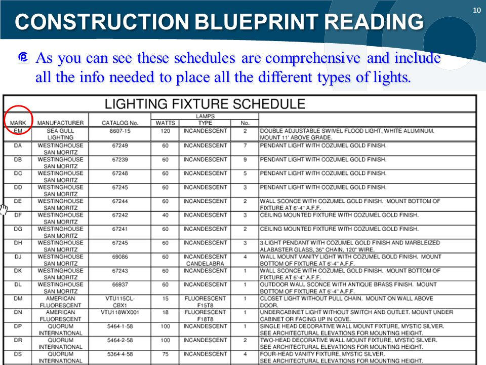 Outstanding low voltage symbols for blueprints motif everything construction blueprint reading ppt video online download malvernweather Choice Image