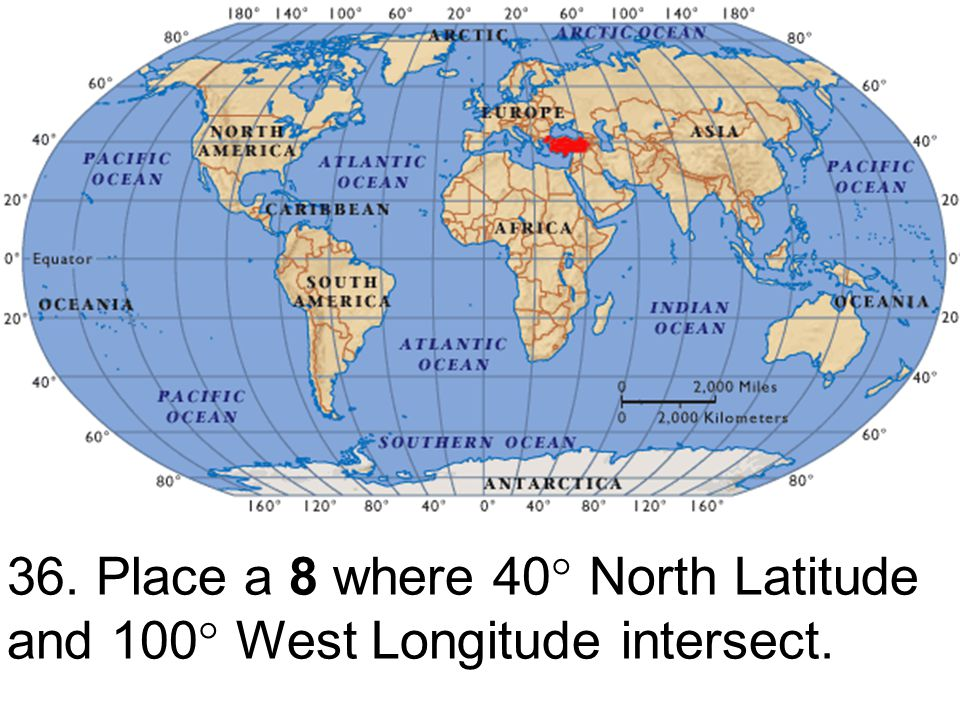 how to tell north south east and west