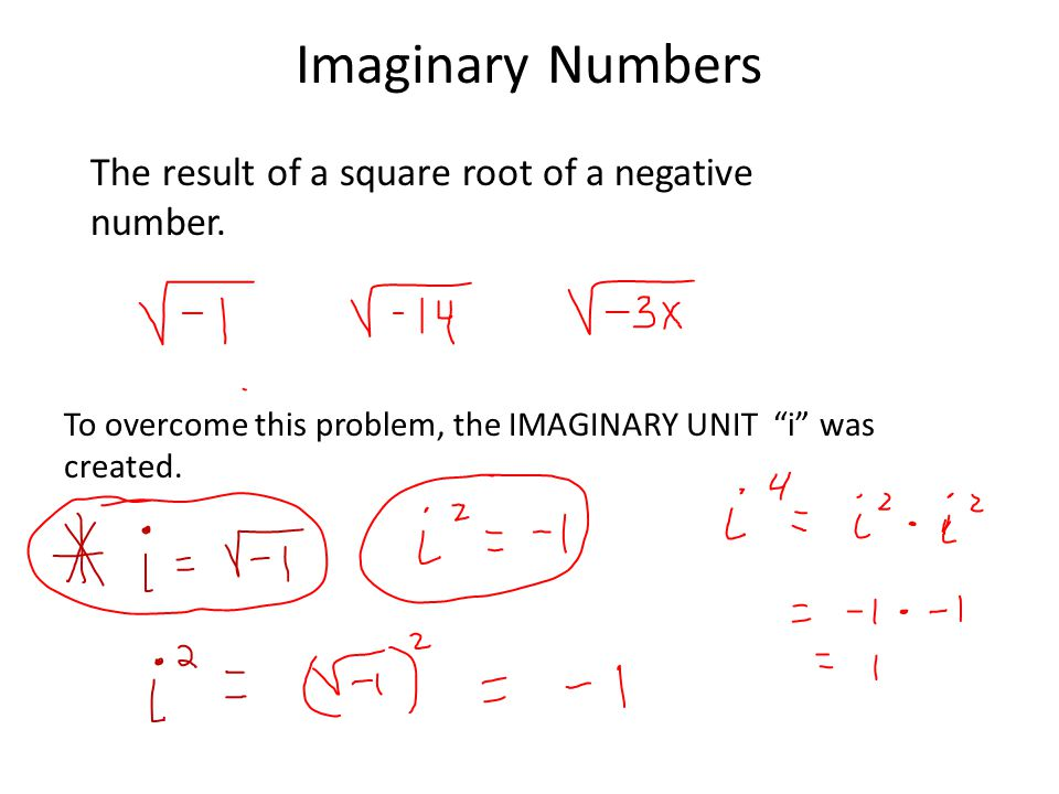 Imaginary Numbers The result of a square root of a negative number.