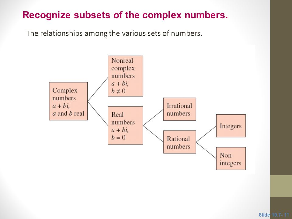 10.7 Complex Numbers. - ppt video online download
