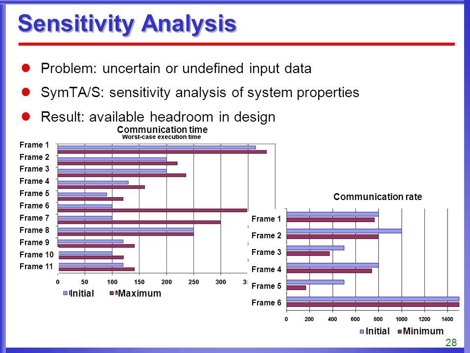analysis of timing and language Unit 4 communicative competence analysis of its unit 4 communicative competence analysis of inseparable part of foreign language communicative competence 2.