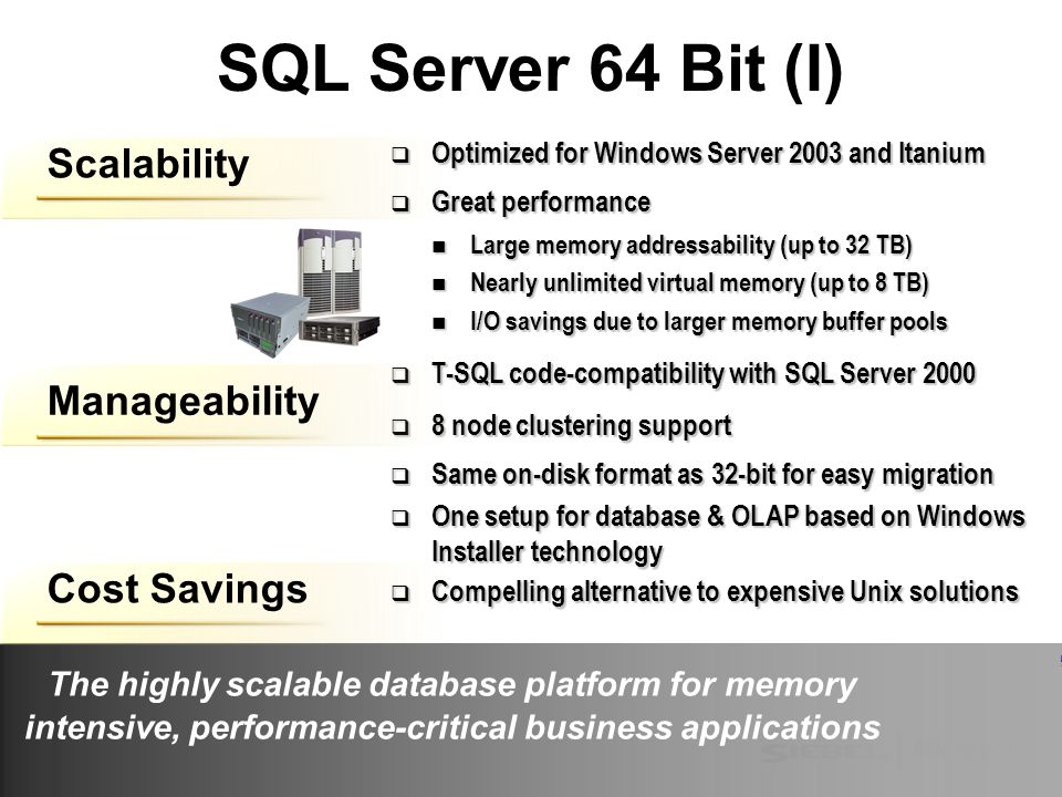 Download sql server 2000 personal edition 64 bit goppara.