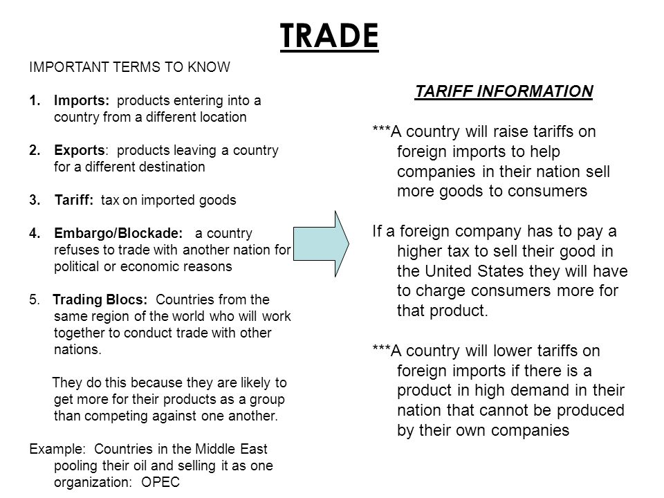 important economic terms to know