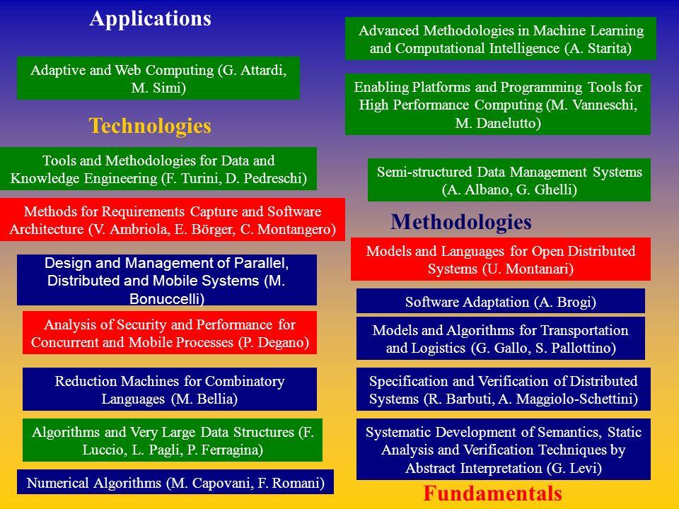 Applications Technologies Methodologies Fundamentals