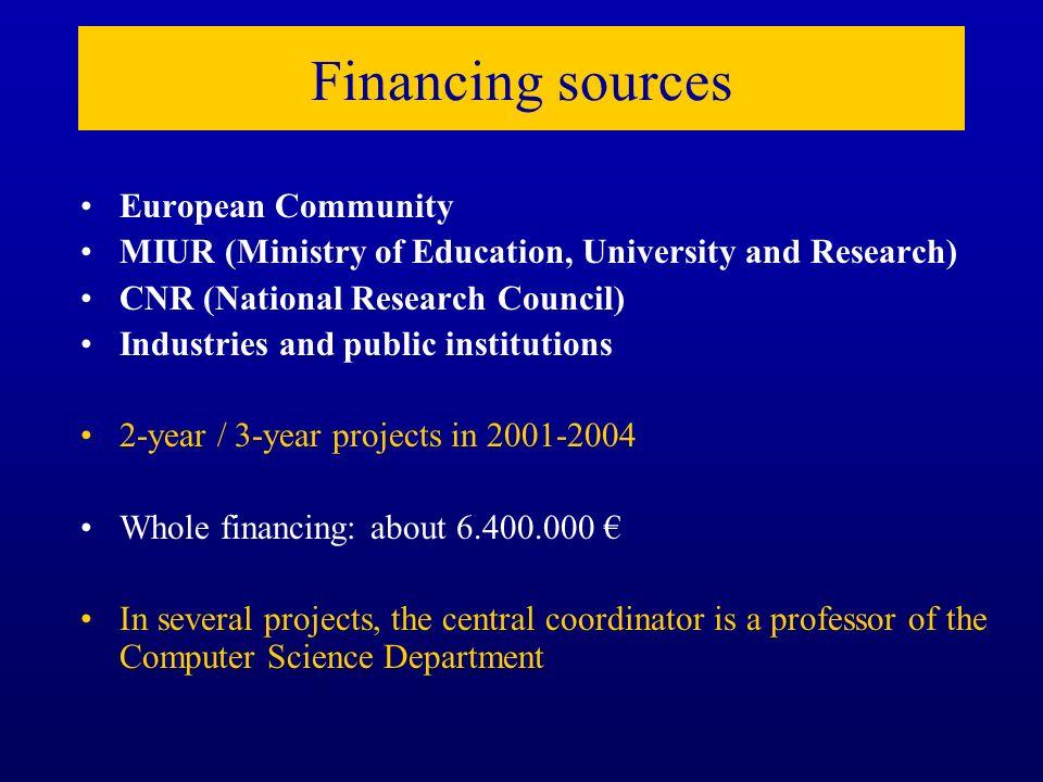 Financing sources European Community