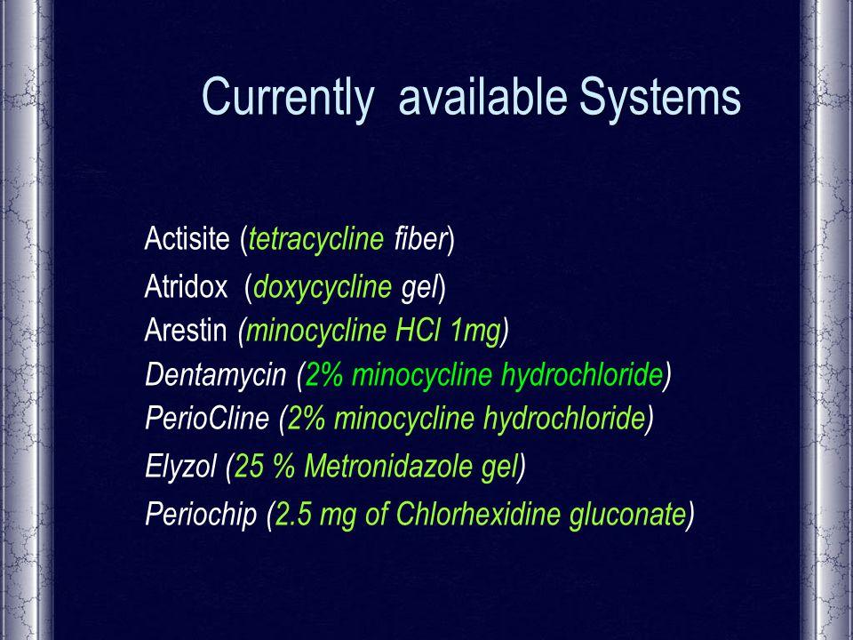 ciplox 500 mg dosage