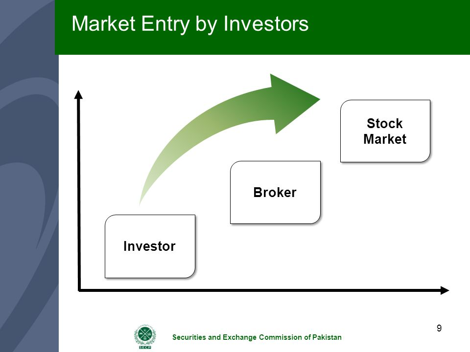 Market Entry by Investors