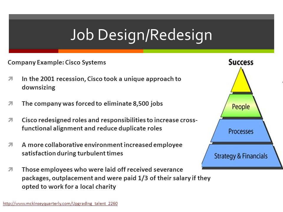 Mpo699 managing people in organization ppt download for Design firm jobs