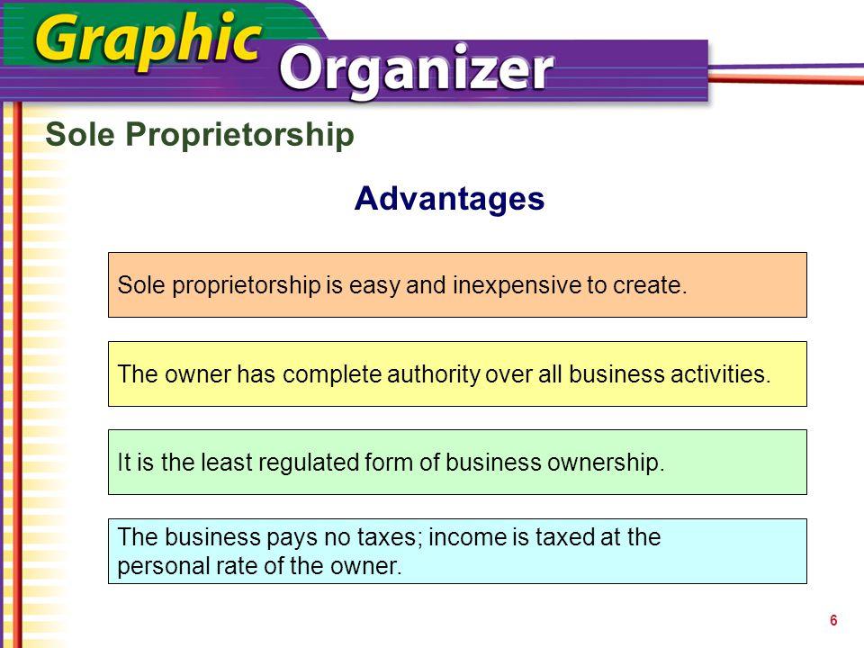 the advantages and disadvantages of sole proprietorship