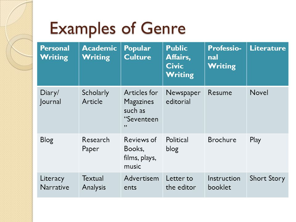 genre analysis in poetry the pragmatic approach essay This resource begins with a general description of essay writing and moves to a discussion of common essay genres students may encounter across the curriculum analysis, comparison and contrast, persuasion, conciseness, clarity, and exposition.