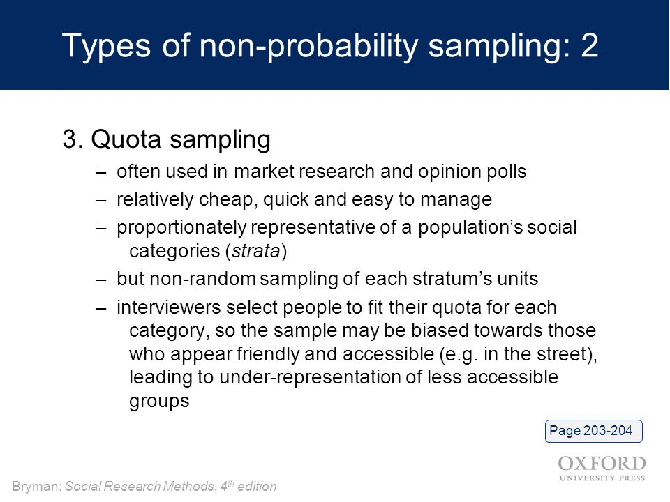 sample of methodology in research
