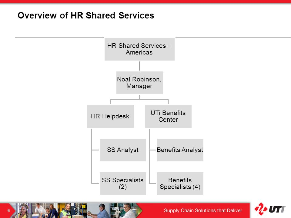 operations management hr shared service Create both peoplepoint (the civil service hr and pensions administration  shared service centre) and the pssc (the civil service led  achieved in  operational performance10 payroll shared services (pssc) is also on track to  deliver.