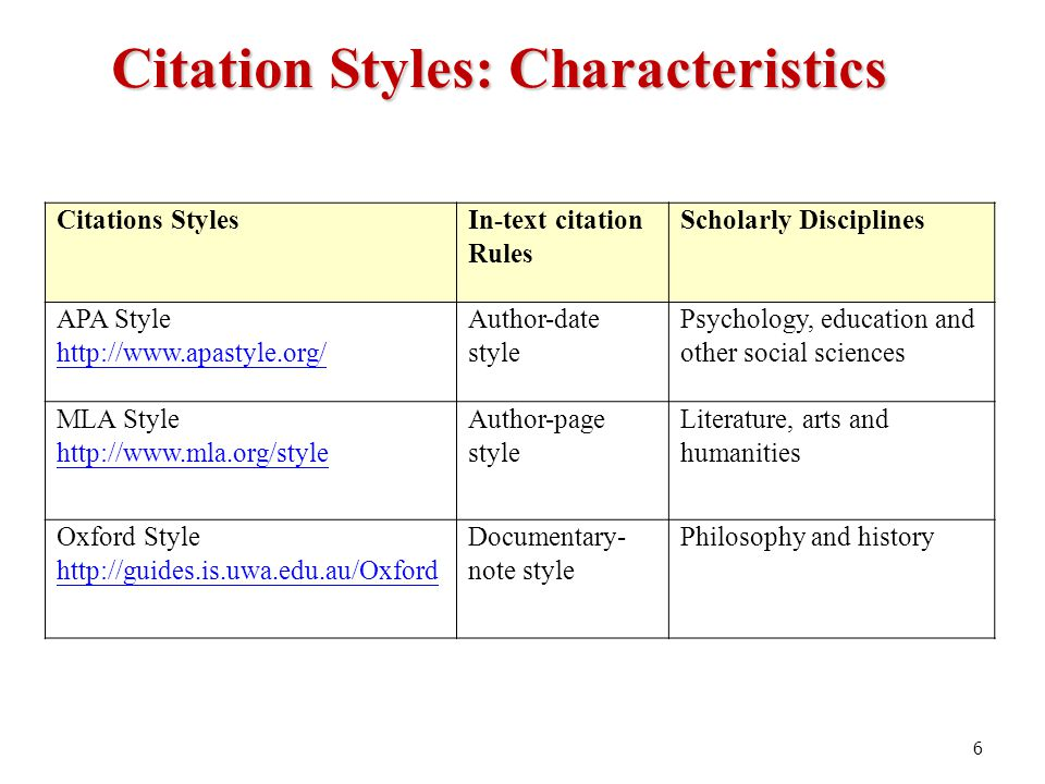 humanities citation style essay format