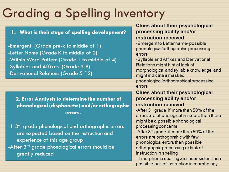 Grading a Spelling Inventory