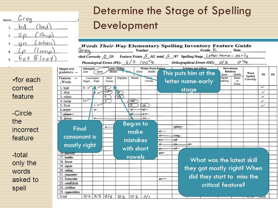 Determine the Stage of Spelling Development