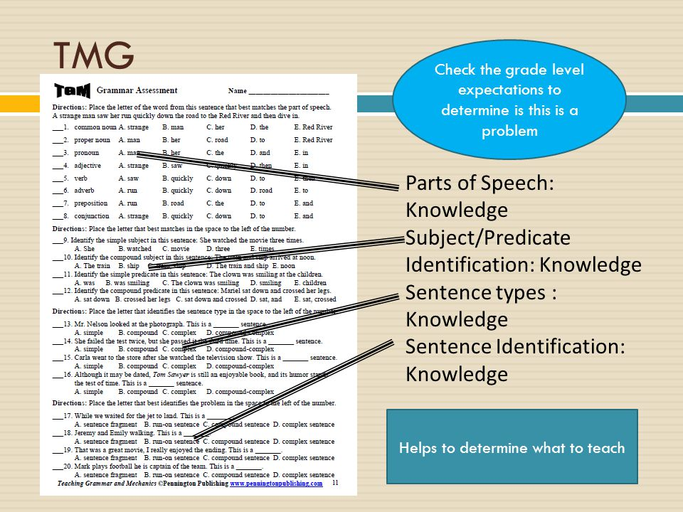 TMG Parts of Speech: Knowledge
