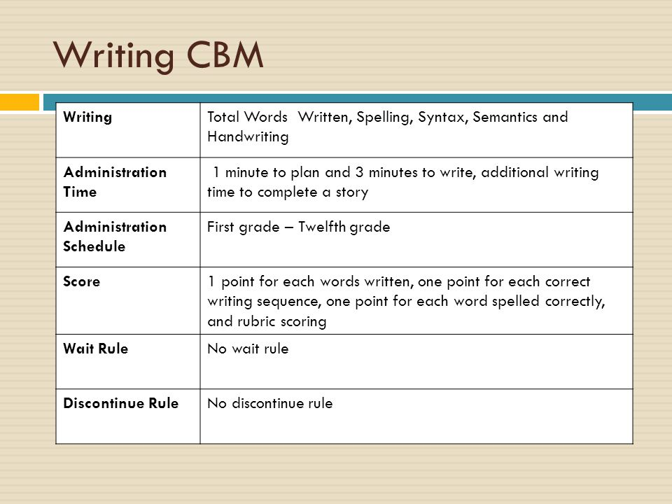 Writing CBM Writing. Total Words Written, Spelling, Syntax, Semantics and Handwriting. Administration Time.