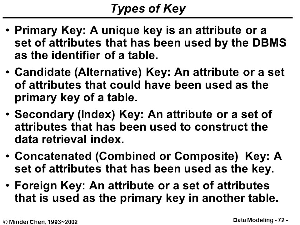 how to create a candidate key in a table