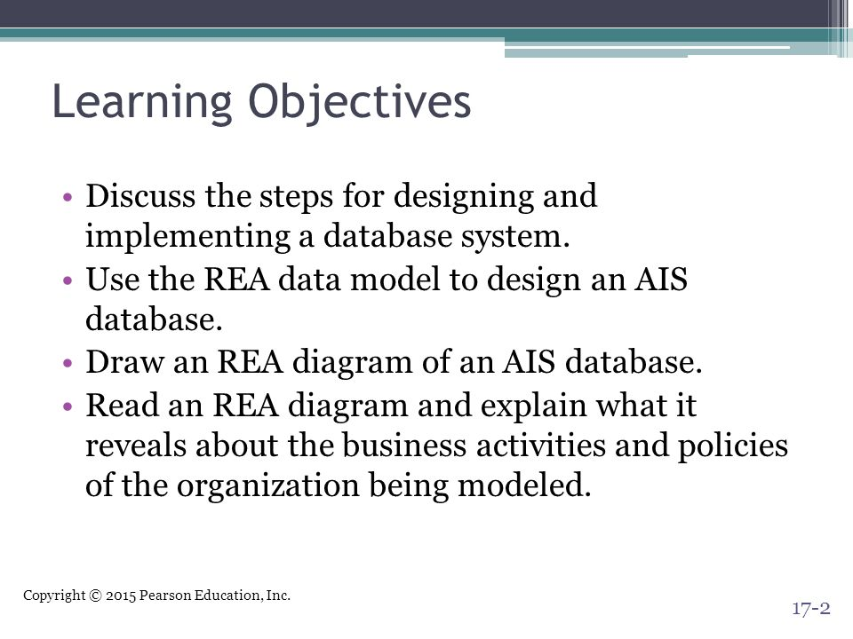 Database design using the rea data model ppt video online download learning objectives discuss the steps for designing and implementing a database system use the rea ccuart Choice Image