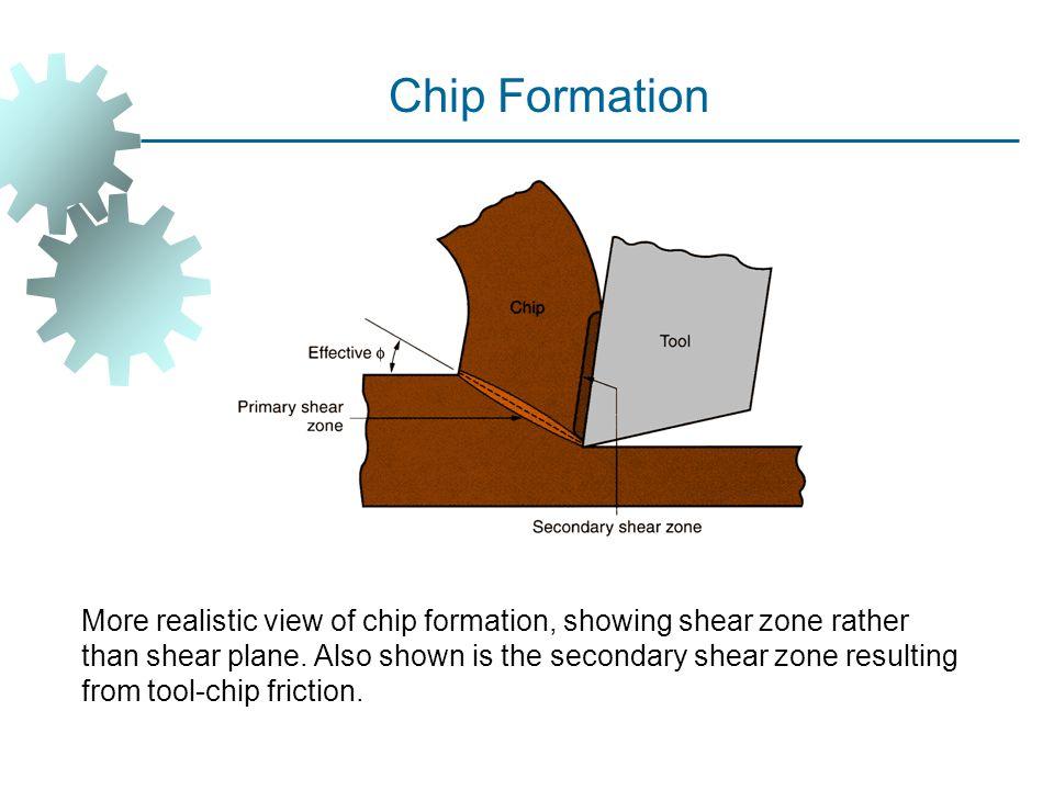 fundamentals of metal cutting and machine tools pdf download