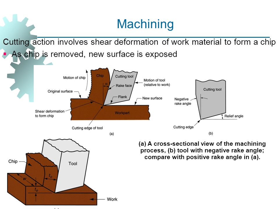Superb Machining Cutting Action Involves Shear Deformation Of Work Material To  Form A Chip. As Chip