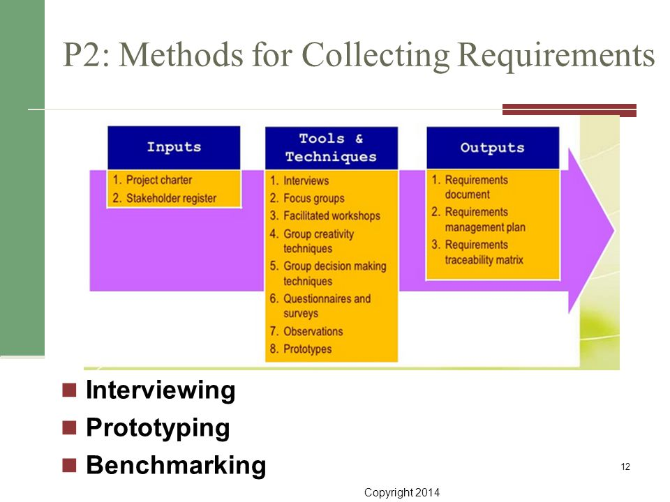 collecting requirement Collecting the data 7 composite loan data 7 other loan data 14 consumer loans 15 reporting the data 16 reporting tools 16 submitting the data 17 data automation cycle 18 public availability of data 19 glossary 22.