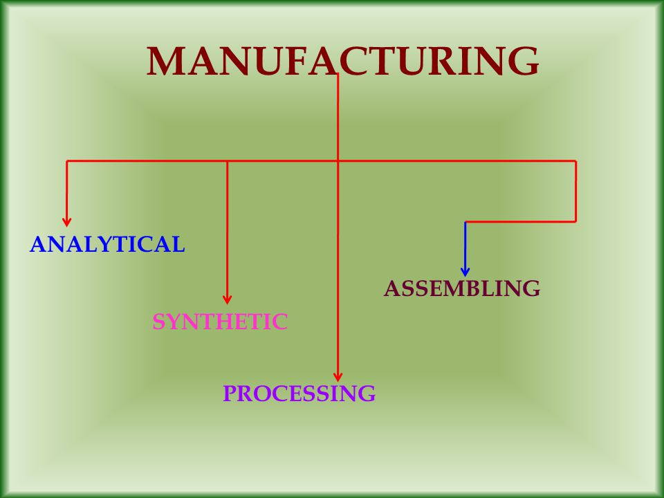 MANUFACTURING ANALYTICAL ASSEMBLING SYNTHETIC PROCESSING