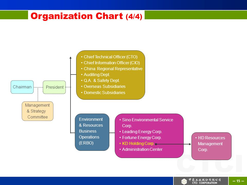 Dynamic Business Process Management Based on Process Change Patterns