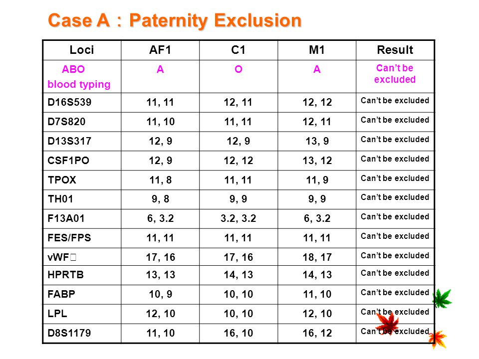 Case A:Paternity Exclusion
