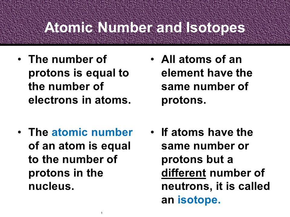 Atomic Number and Isotopes