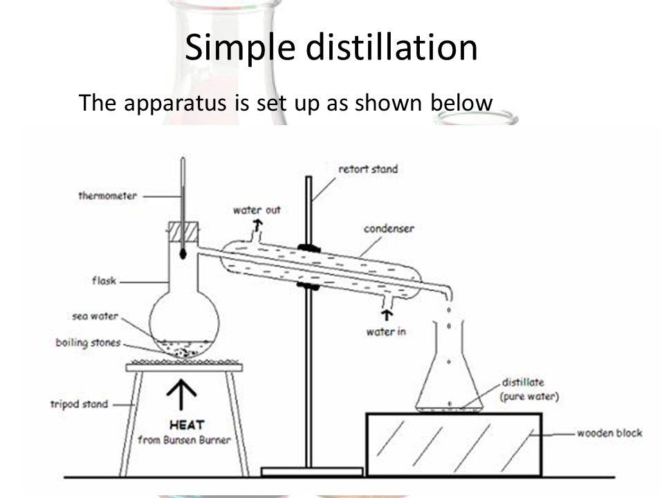 simple distillation and fractional distillation ppt video online rh slideplayer com Simple Distillation Set Up Microscale Simple Distillation Apparatus