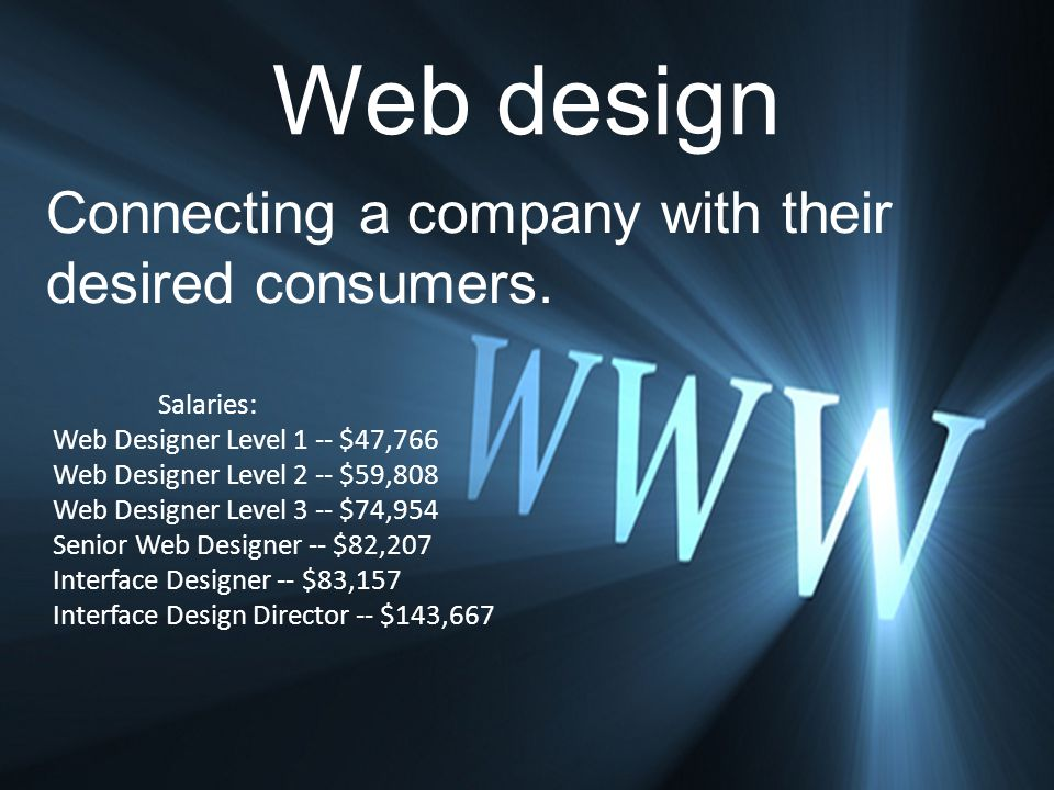 Web design Connecting a company with their desired consumers.