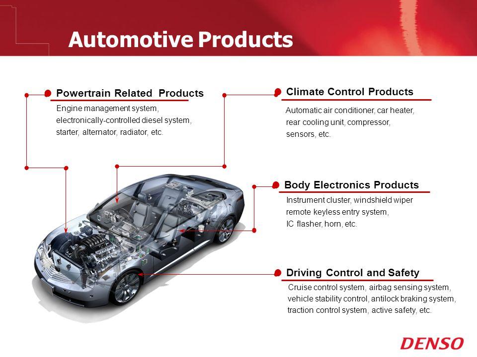 automotive climate control system pdf