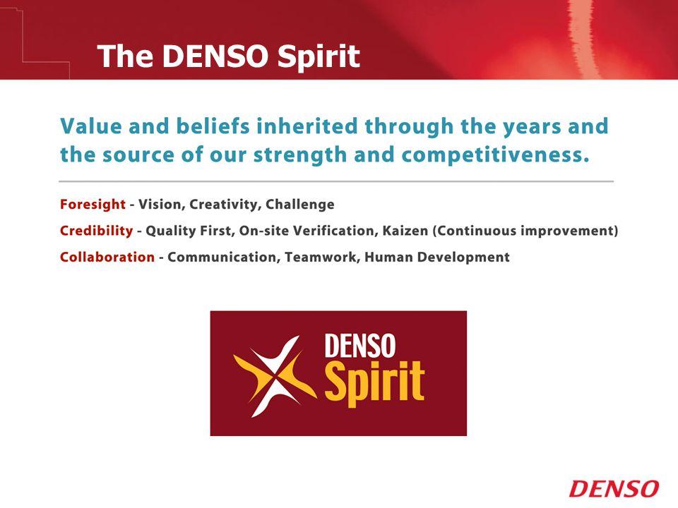 Denso Philosophy Vision Spirit Ppt Download