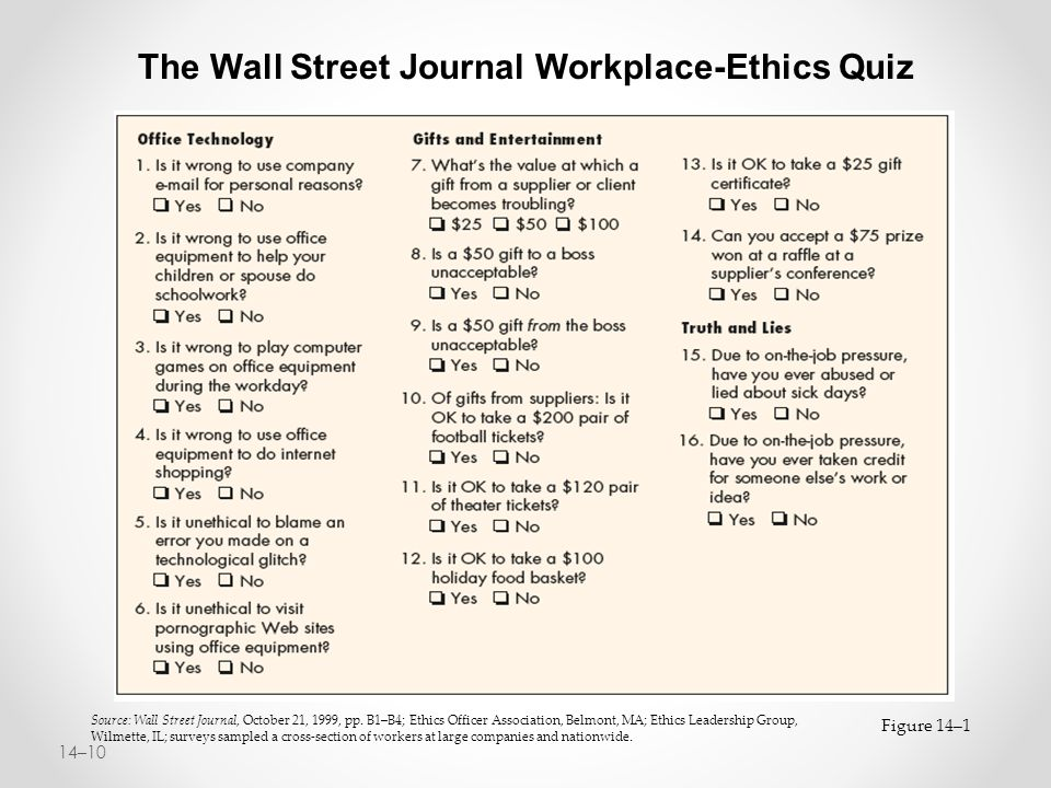 The Wall Street Journal Workplace-Ethics Quiz