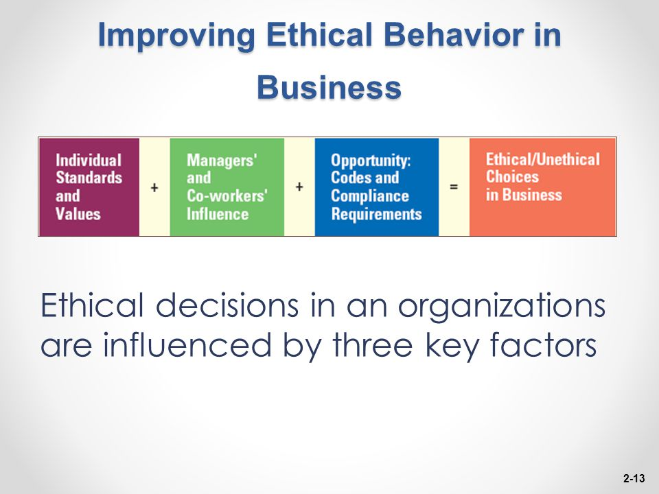 how ethics influence behavior in organizations Online membership special get $20 off and a free shrm tote when you them to influence their organizations at model ethical behavior or.