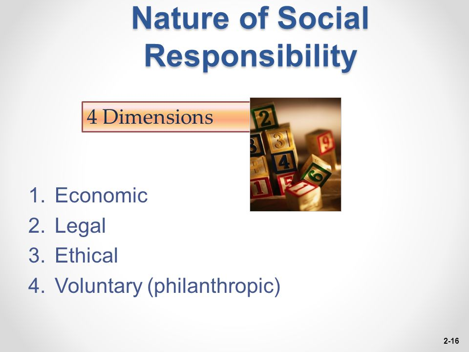 Nature of Social Responsibility