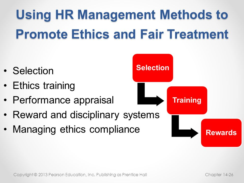Using HR Management Methods to Promote Ethics and Fair Treatment