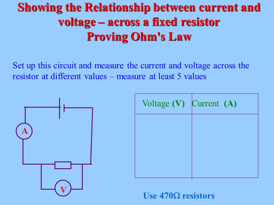 relationship between current through a resistor and voltage