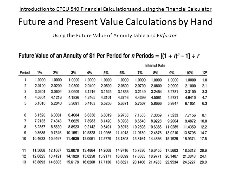 present and future value of annuity pdf