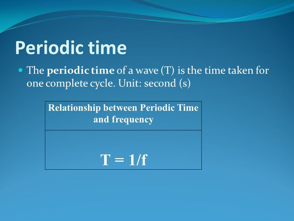 frequency relationship with time