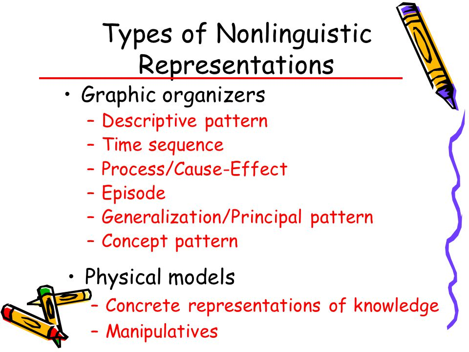 Types of Nonlinguistic Representations