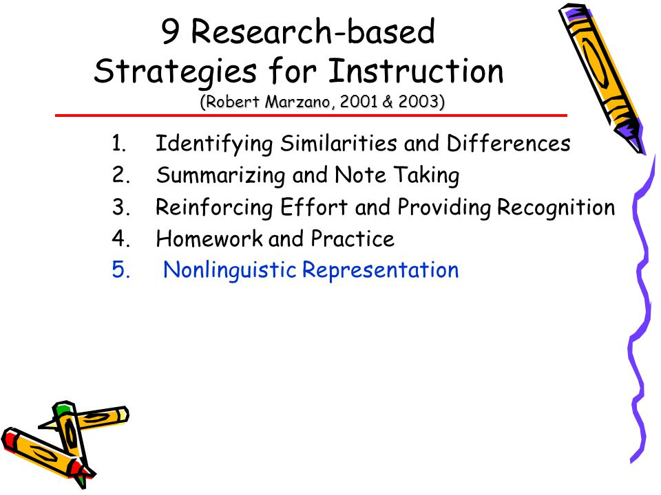 9 Research-based Strategies for Instruction