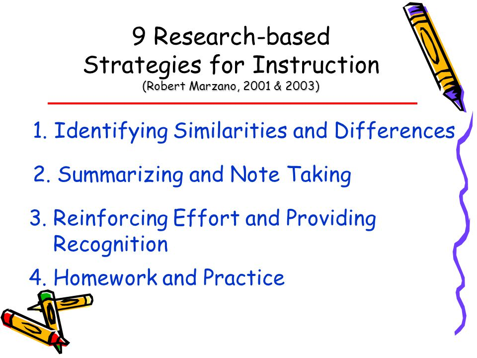 9 Research-based Strategies for Instruction (Robert Marzano, 2001 & 2003)