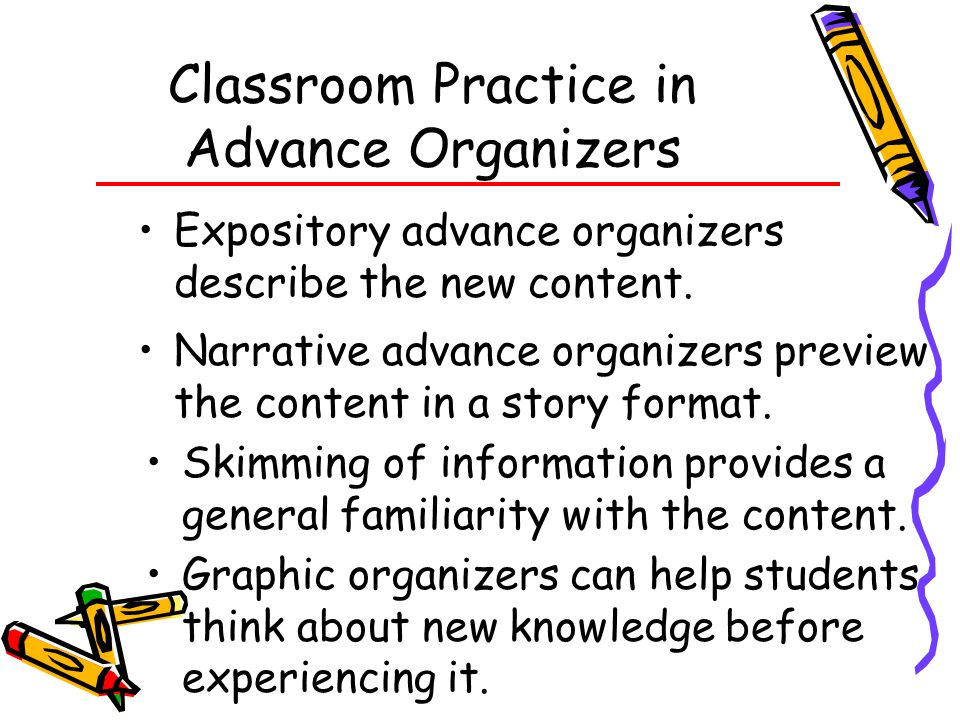 Classroom Practice in Advance Organizers